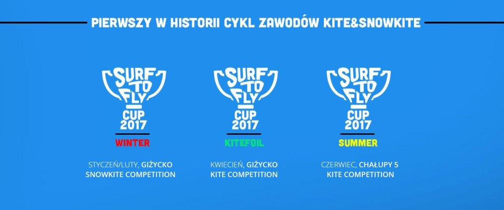 Pierwszy w historii cykl zawodów Kite&Snowkite - Winter, Kitefoil, Summer